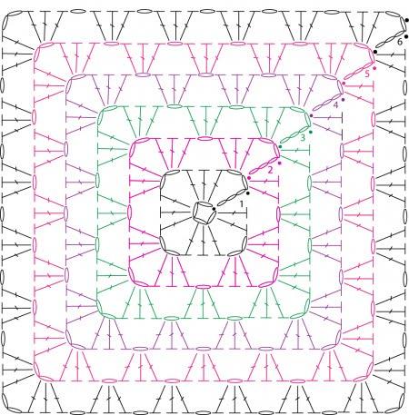 What 39 s new wip copertina all 39 uncinetto granny square - Schemi per piastrelle all uncinetto ...